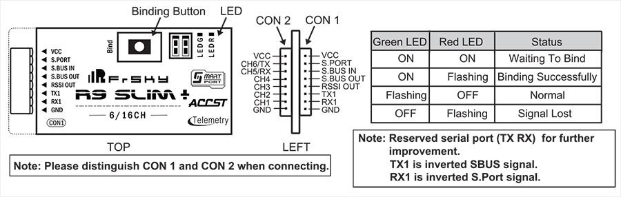 frsky-r9-slim-plus-receiver_3.jpg