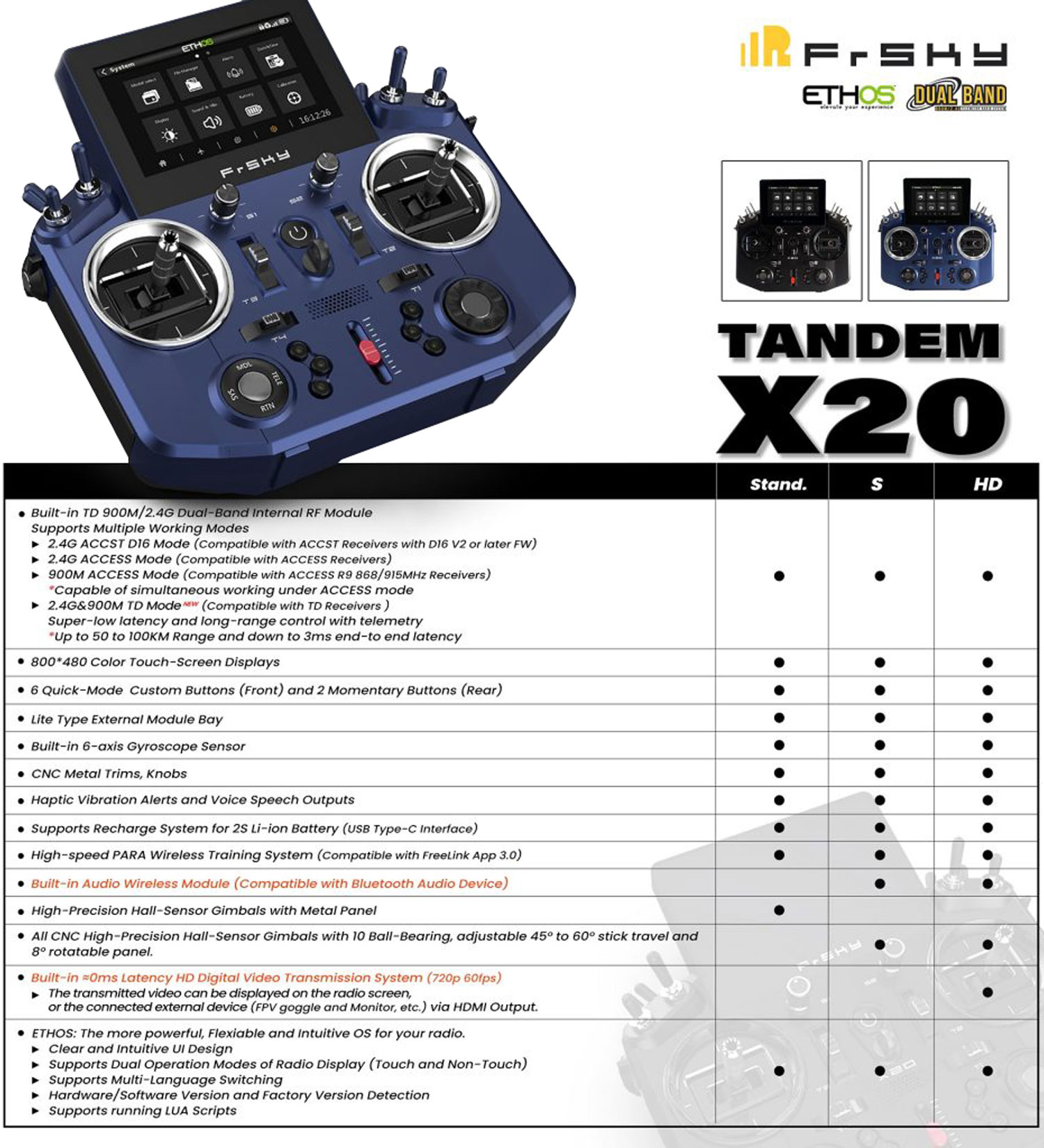 frsky-tandem-20-ethos-radio-systems_6a.jpg