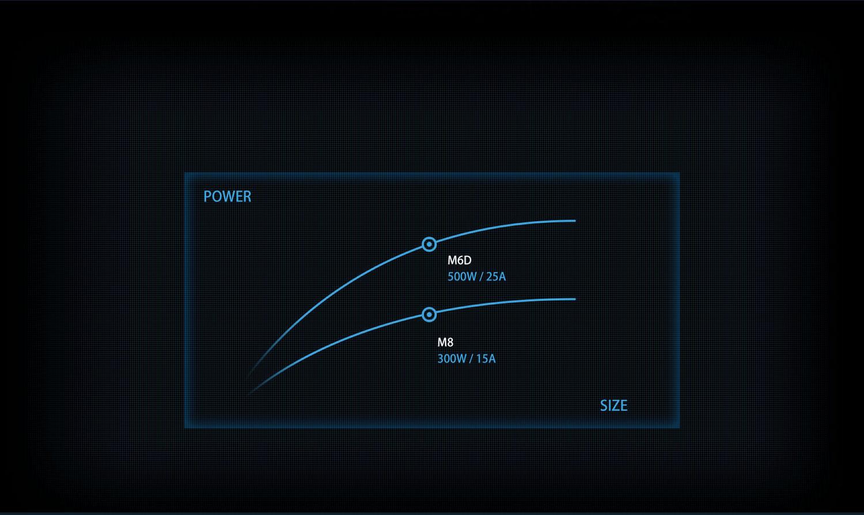 toolkitrc-m6d-lipo-charger_9.jpg